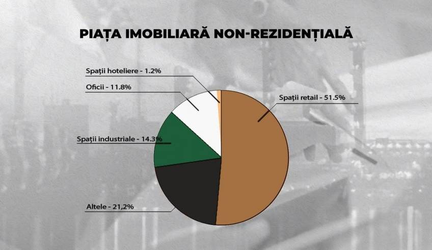 """Află ce subiecte vor fi discutate în prima zi a """"Moldova Real Estate Forum"""""""